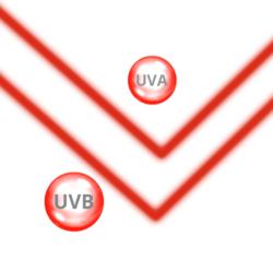 UVA und UVB Schutz